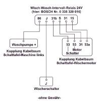 Scheibenwischermotor – VW-ILTIS Wiki